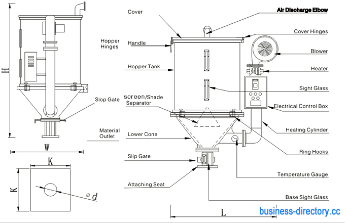 vertical plastic dryer for plastic granules 2